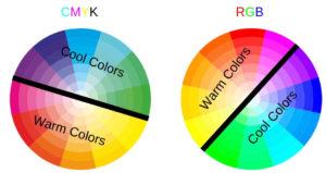 Color Temperature Color Wheel