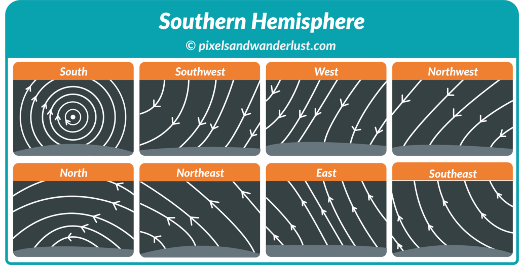 Southern Hemisphere star trail patterns